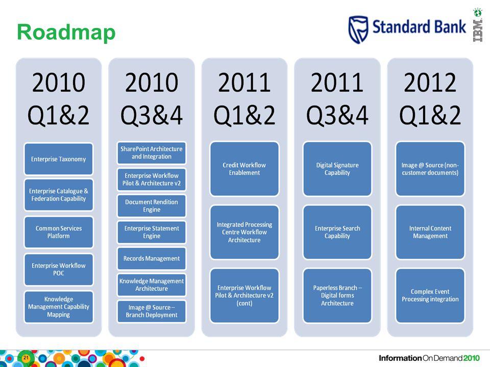 21 Roadmap