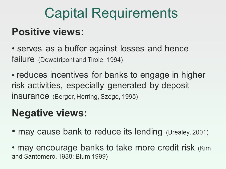 Capital Requirements Positive views: serves as a buffer against losses and hence failure (Dewatripont and Tirole, 1994) reduces incentives for banks to engage in higher risk activities, especially generated by deposit insurance (Berger, Herring, Szego, 1995) Negative views: may cause bank to reduce its lending (Brealey, 2001) may encourage banks to take more credit risk (Kim and Santomero, 1988; Blum 1999)