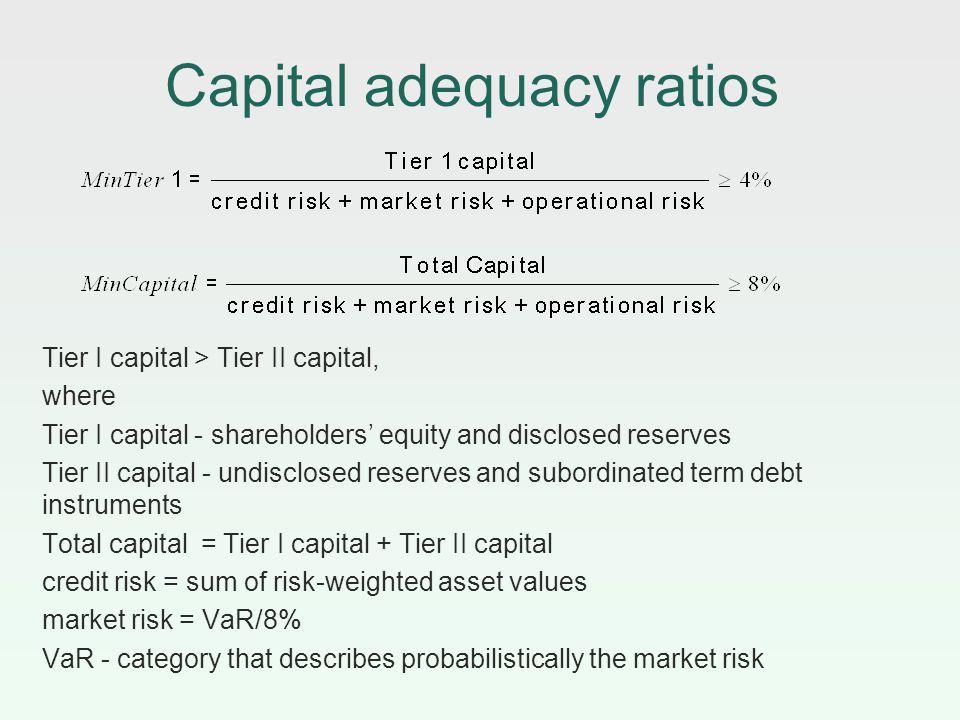 Capital adequacy ratios Tier I capital > Tier II capital, where Tier I capital - shareholders equity and disclosed reserves Tier II capital - undisclo