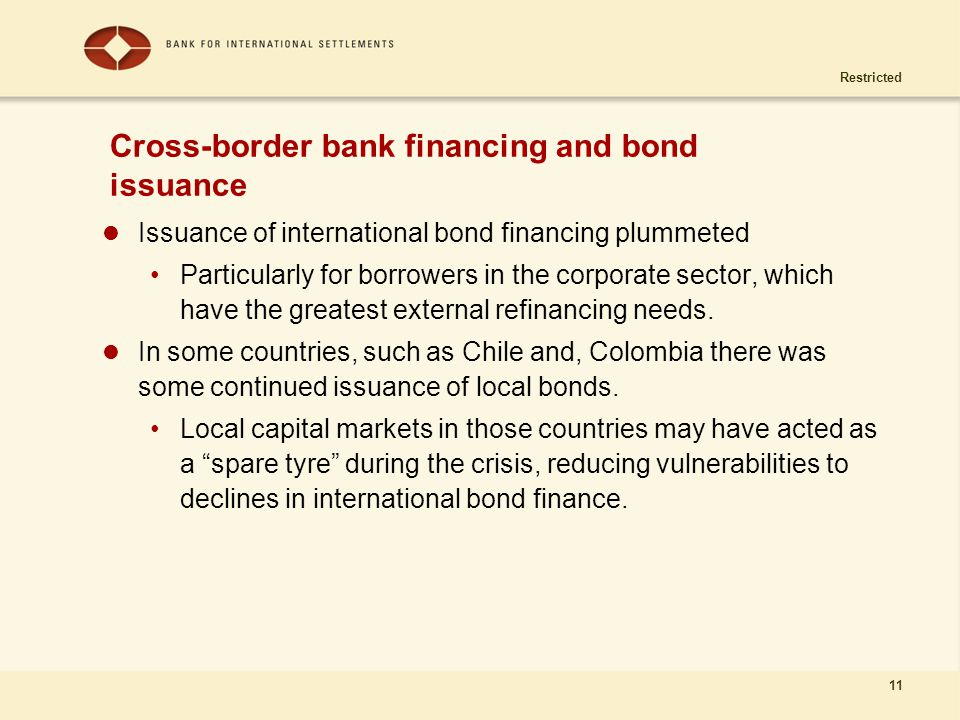 Restricted 11 Cross-border bank financing and bond issuance Issuance of international bond financing plummeted Particularly for borrowers in the corpo