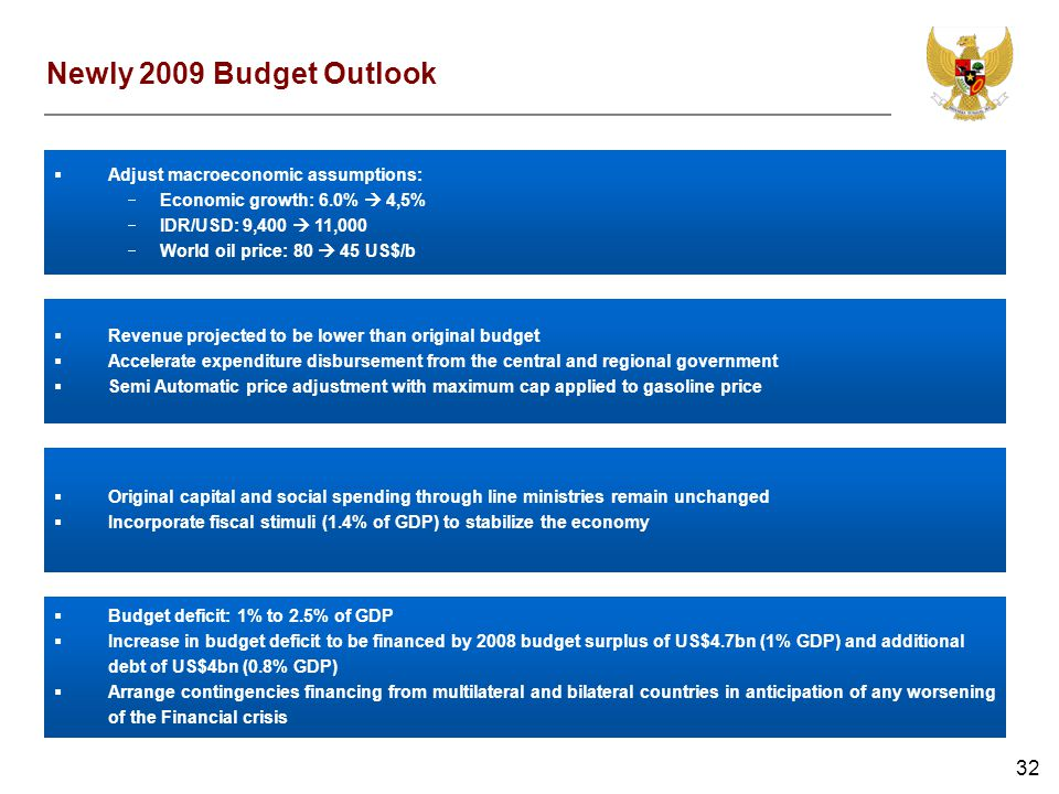 32 Newly 2009 Budget Outlook Adjust macroeconomic assumptions: Economic growth: 6.0% 4,5% IDR/USD: 9,400 11,000 World oil price: 80 45 US$/b Original capital and social spending through line ministries remain unchanged Incorporate fiscal stimuli (1.4% of GDP) to stabilize the economy Revenue projected to be lower than original budget Accelerate expenditure disbursement from the central and regional government Semi Automatic price adjustment with maximum cap applied to gasoline price Budget deficit: 1% to 2.5% of GDP Increase in budget deficit to be financed by 2008 budget surplus of US$4.7bn (1% GDP) and additional debt of US$4bn (0.8% GDP) Arrange contingencies financing from multilateral and bilateral countries in anticipation of any worsening of the Financial crisis