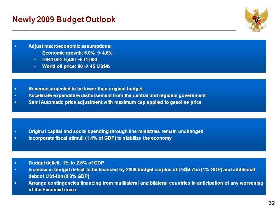 32 Newly 2009 Budget Outlook Adjust macroeconomic assumptions: Economic growth: 6.0% 4,5% IDR/USD: 9,400 11,000 World oil price: 80 45 US$/b Original
