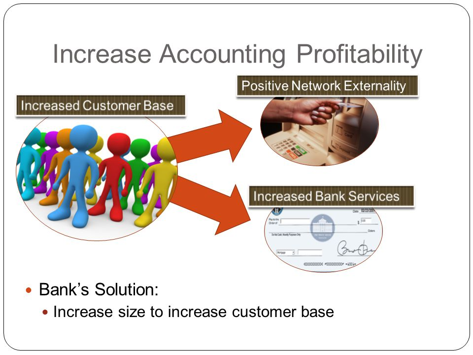 Increase Accounting Profitability Banks Solution: Increase size to increase customer base