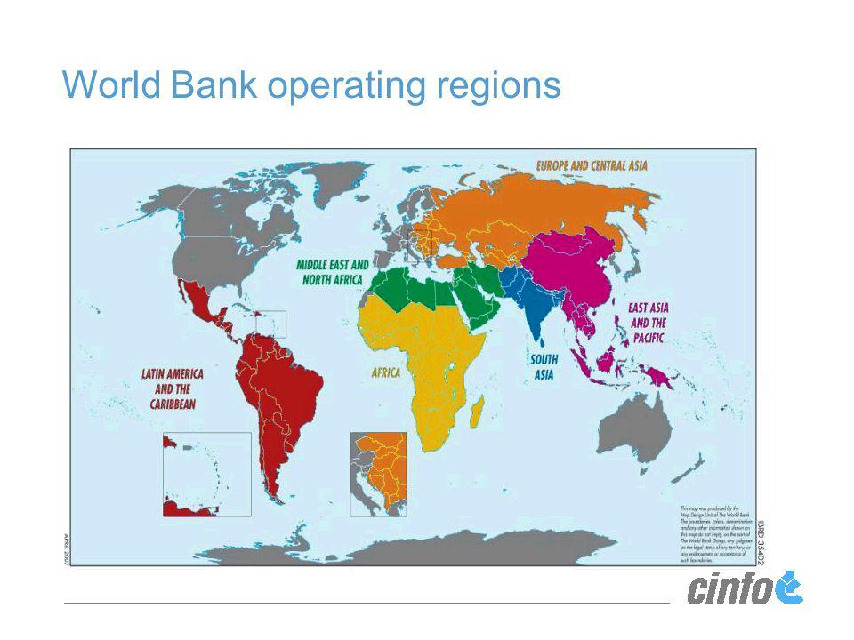 World Bank operating regions