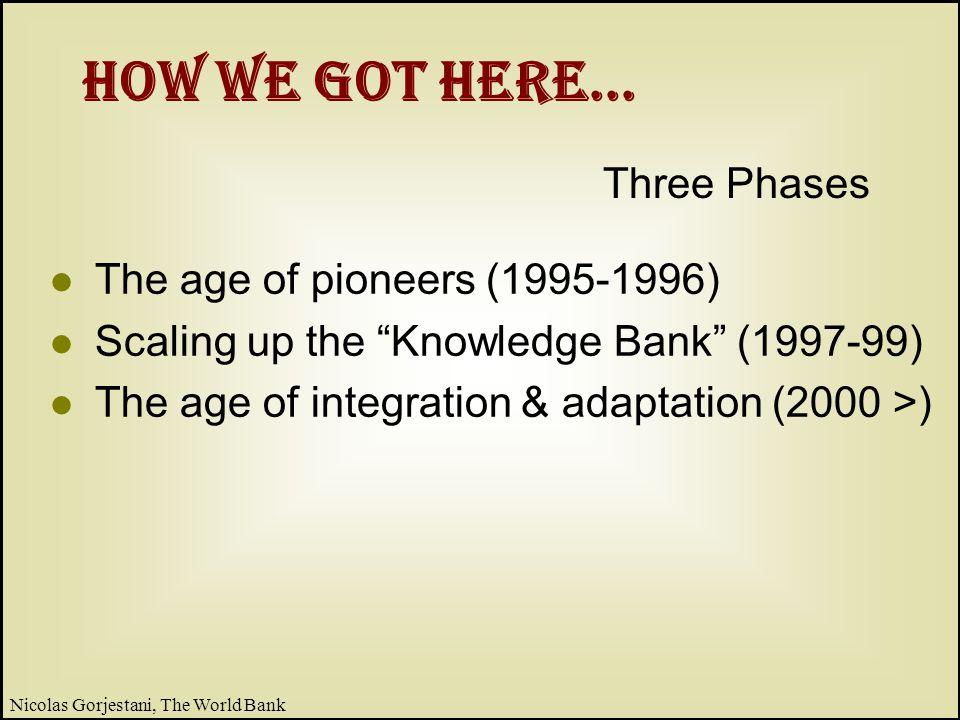 8 Nicolas Gorjestani, The World Bank Knowledge management Knowledge sharing = Jargon Plain English