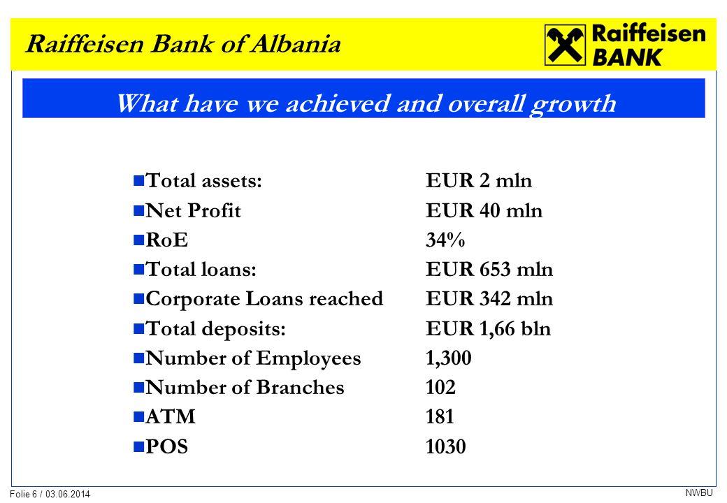 Folie 6 / 03.06.2014 NWBU Total assets:EUR 2 mln Net ProfitEUR 40 mln RoE 34% Total loans:EUR 653 mln Corporate Loans reachedEUR 342 mln Total deposit
