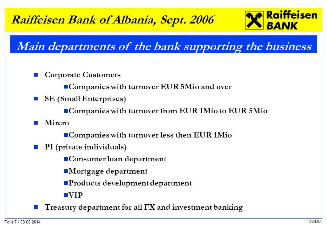 Folie 7 / 03.06.2014 NWBU Main departments of the bank supporting the business Raiffeisen Bank of Albania, Sept. 2006 Corporate Customers Companies wi