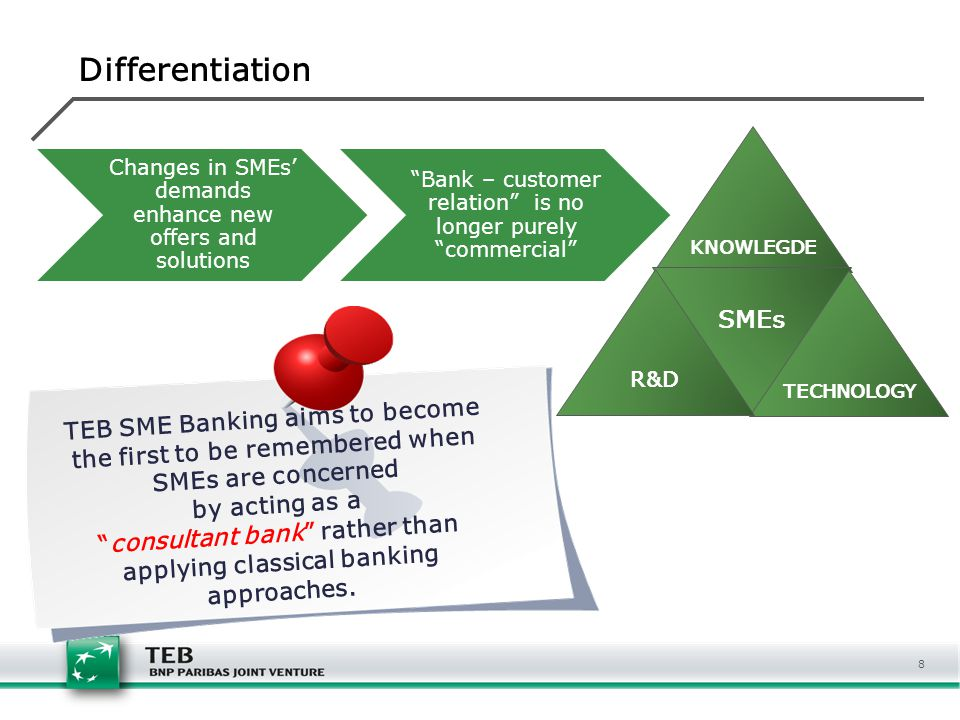 8 TEB SME Banking aims to become the first to be remembered when SMEs are concerned by acting as a consultant bank rather than applying classical banking approaches.