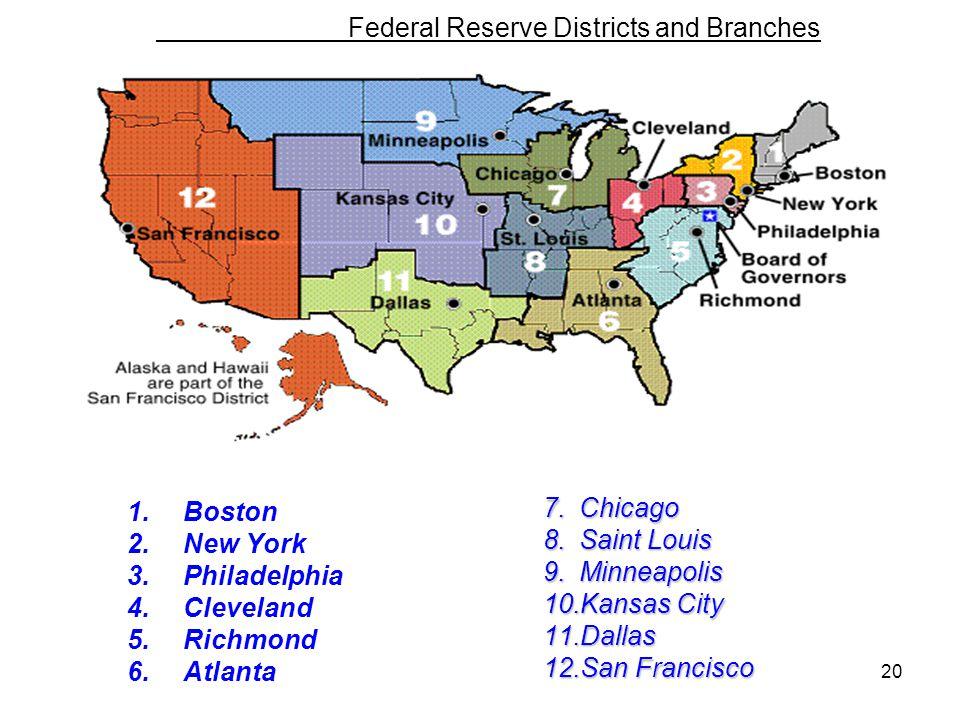20 Federal Reserve Districts and Branches 1.Boston 2.New York 3.Philadelphia 4.Cleveland 5.Richmond 6.Atlanta 7.Chicago 8.Saint Louis 9.Minneapolis 10