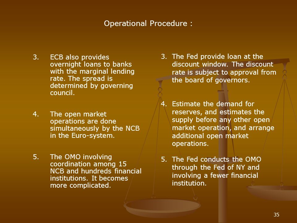 35 Operational Procedure : 3. 3.ECB also provides overnight loans to banks with the marginal lending rate. The spread is determined by governing counc