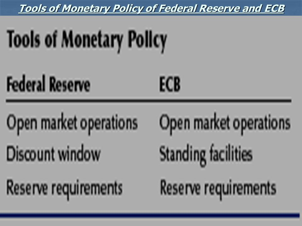 42 Tools of Monetary Policy of Federal Reserve and ECB