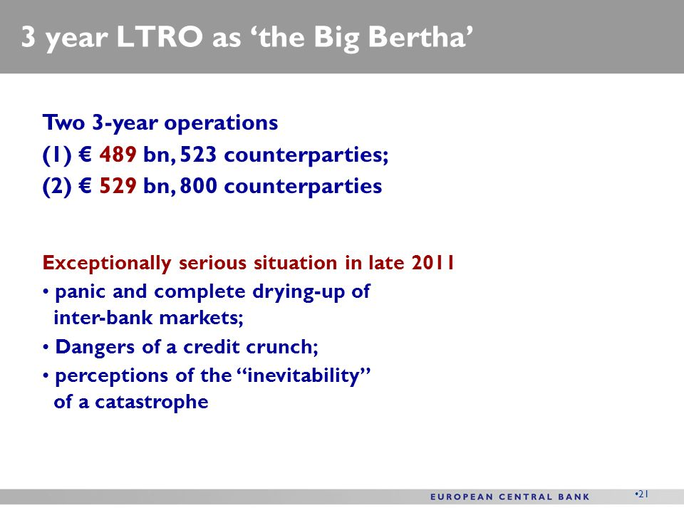21 3 year LTRO as the Big Bertha Two 3-year operations (1) 489 bn, 523 counterparties; (2) 529 bn, 800 counterparties Exceptionally serious situation in late 2011 panic and complete drying-up of inter-bank markets; Dangers of a credit crunch; perceptions of the inevitability of a catastrophe