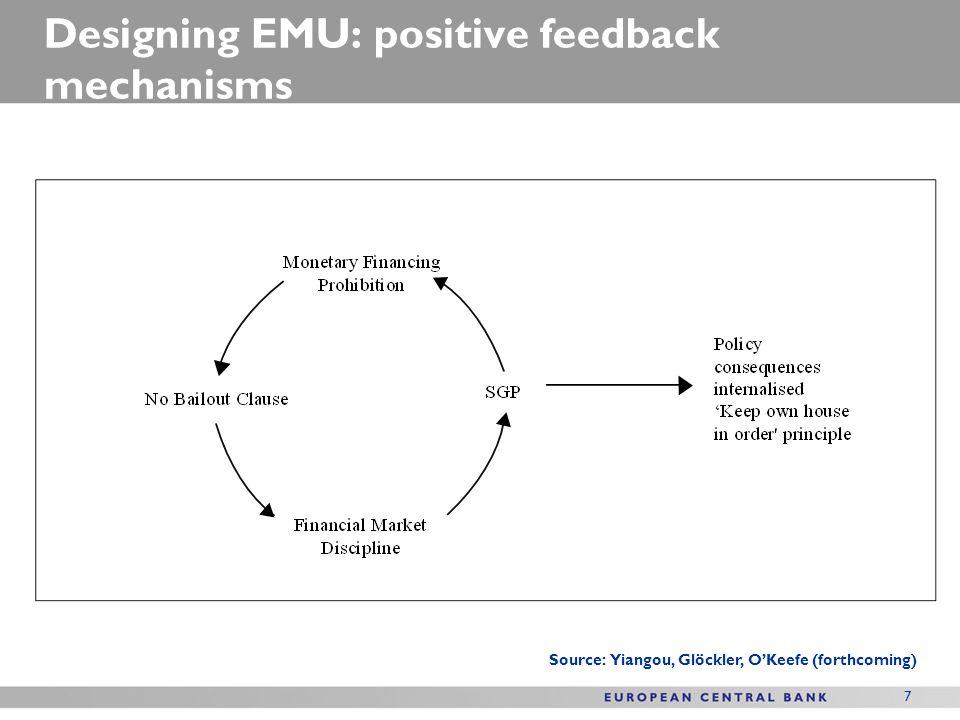 Designing EMU: positive feedback mechanisms 7 Source: Yiangou, Glöckler, OKeefe (forthcoming)
