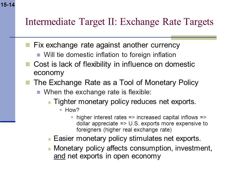 15-14 Intermediate Target II: Exchange Rate Targets Fix exchange rate against another currency Will tie domestic inflation to foreign inflation Cost i