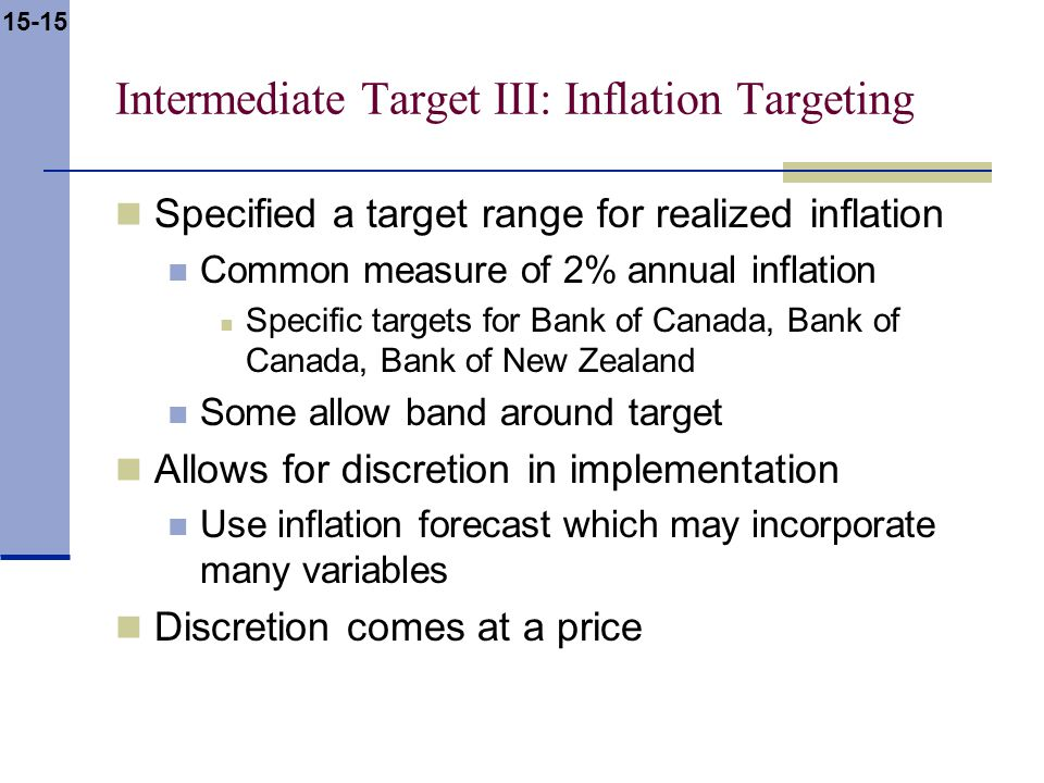 15-15 Intermediate Target III: Inflation Targeting Specified a target range for realized inflation Common measure of 2% annual inflation Specific targets for Bank of Canada, Bank of Canada, Bank of New Zealand Some allow band around target Allows for discretion in implementation Use inflation forecast which may incorporate many variables Discretion comes at a price