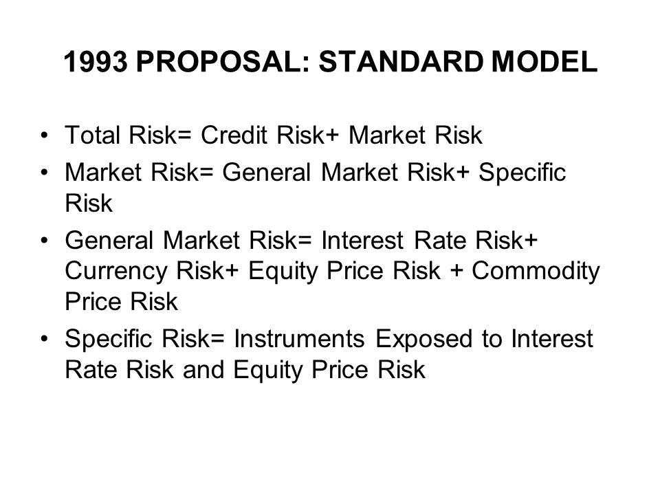 1993 PROPOSAL: STANDARD MODEL Total Risk= Credit Risk+ Market Risk Market Risk= General Market Risk+ Specific Risk General Market Risk= Interest Rate