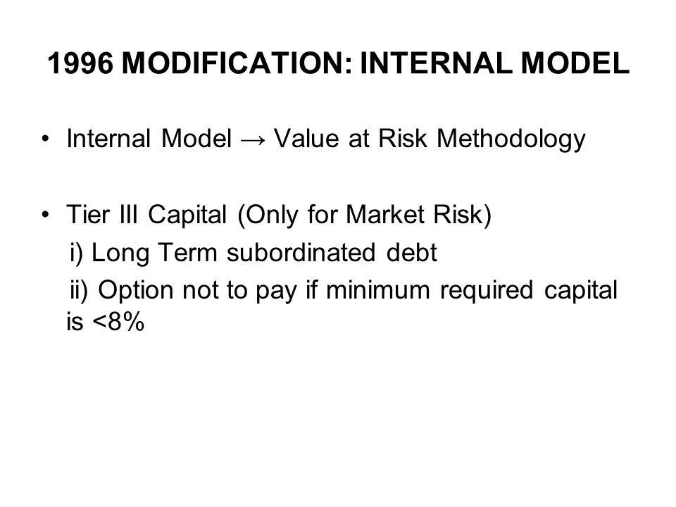 1996 MODIFICATION: INTERNAL MODEL Internal Model Value at Risk Methodology Tier III Capital (Only for Market Risk) i) Long Term subordinated debt ii)