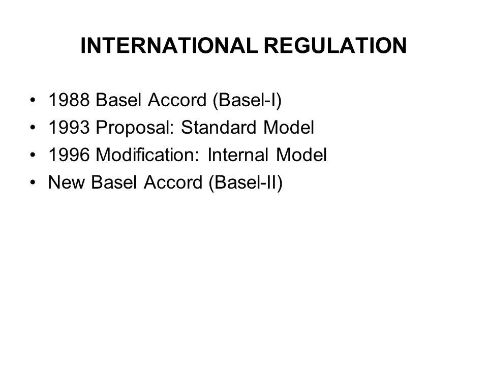 INTERNATIONAL REGULATION 1988 Basel Accord (Basel-I) 1993 Proposal: Standard Model 1996 Modification: Internal Model New Basel Accord (Basel-II)
