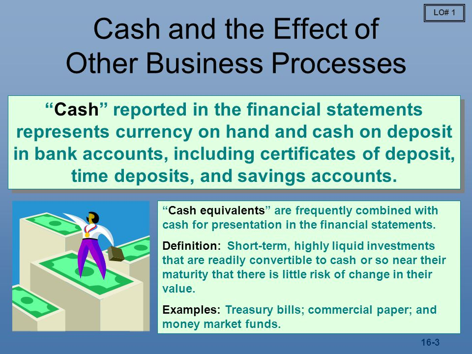 16-4 Cash and the Effect of Other Business Processes LO# 1