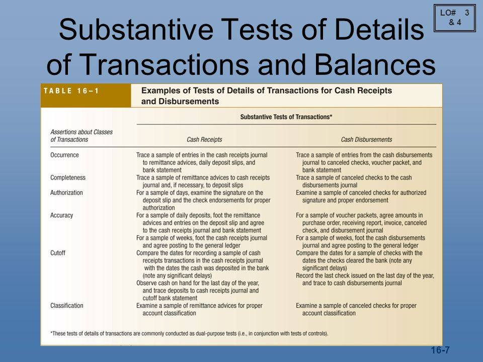 16-28 Substantive Procedures for Testing Investments LO# 10