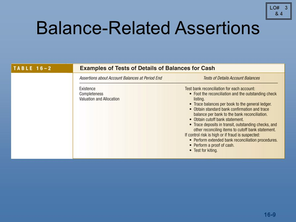 16-10 Auditing the General Cash Account Copy of Bank Reconciliation Standard Bank Confirmation Cutoff Bank Statement To audit a cash account, the auditor should obtain these items.
