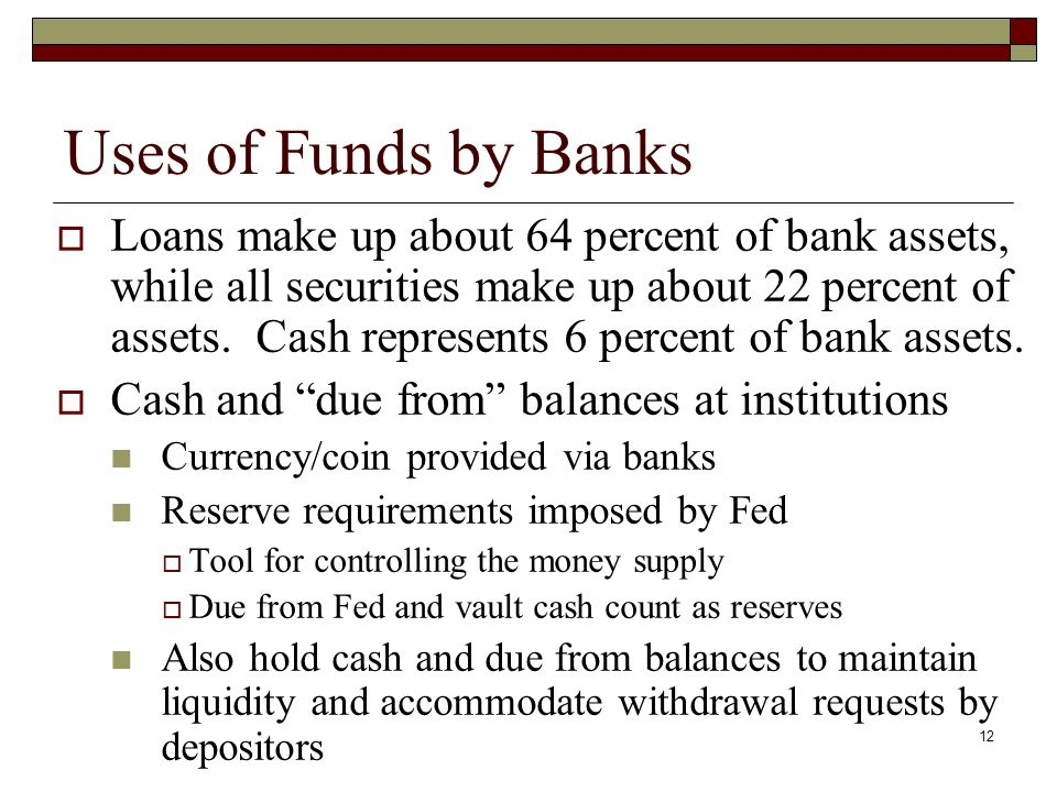 12 Uses of Funds by Banks Loans make up about 64 percent of bank assets, while all securities make up about 22 percent of assets. Cash represents 6 pe