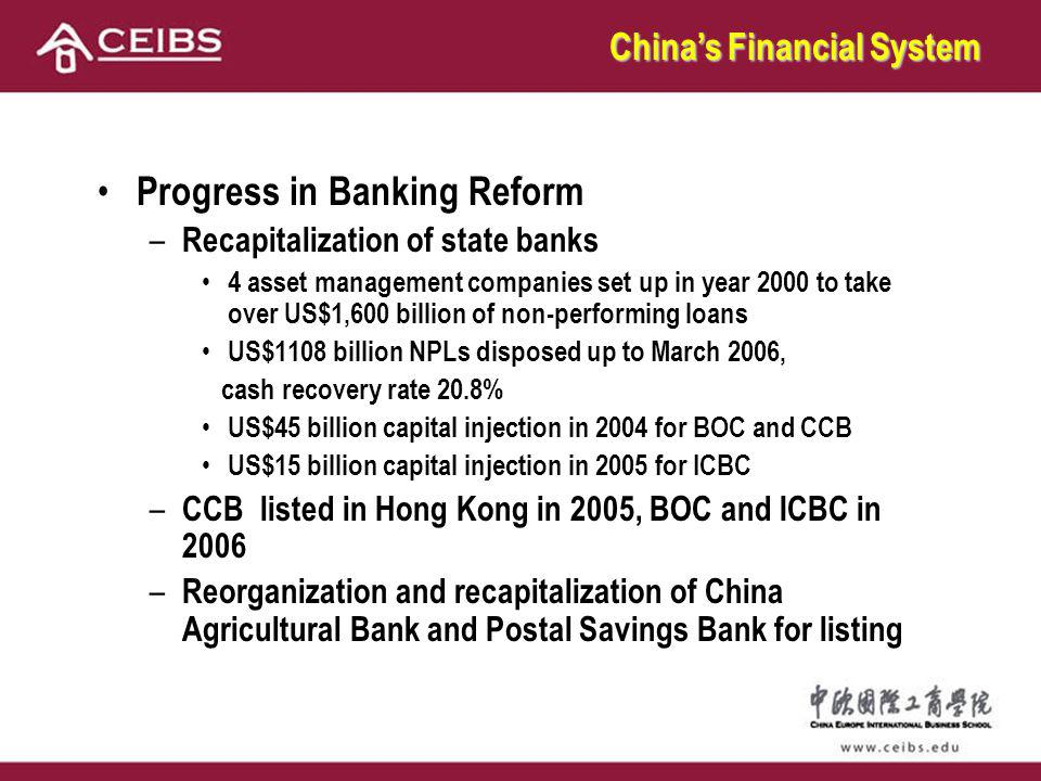 Progress in Banking Reform – Recapitalization of state banks 4 asset management companies set up in year 2000 to take over US$1,600 billion of non-performing loans US$1108 billion NPLs disposed up to March 2006, cash recovery rate 20.8% US$45 billion capital injection in 2004 for BOC and CCB US$15 billion capital injection in 2005 for ICBC – CCB listed in Hong Kong in 2005, BOC and ICBC in 2006 – Reorganization and recapitalization of China Agricultural Bank and Postal Savings Bank for listing Chinas Financial System