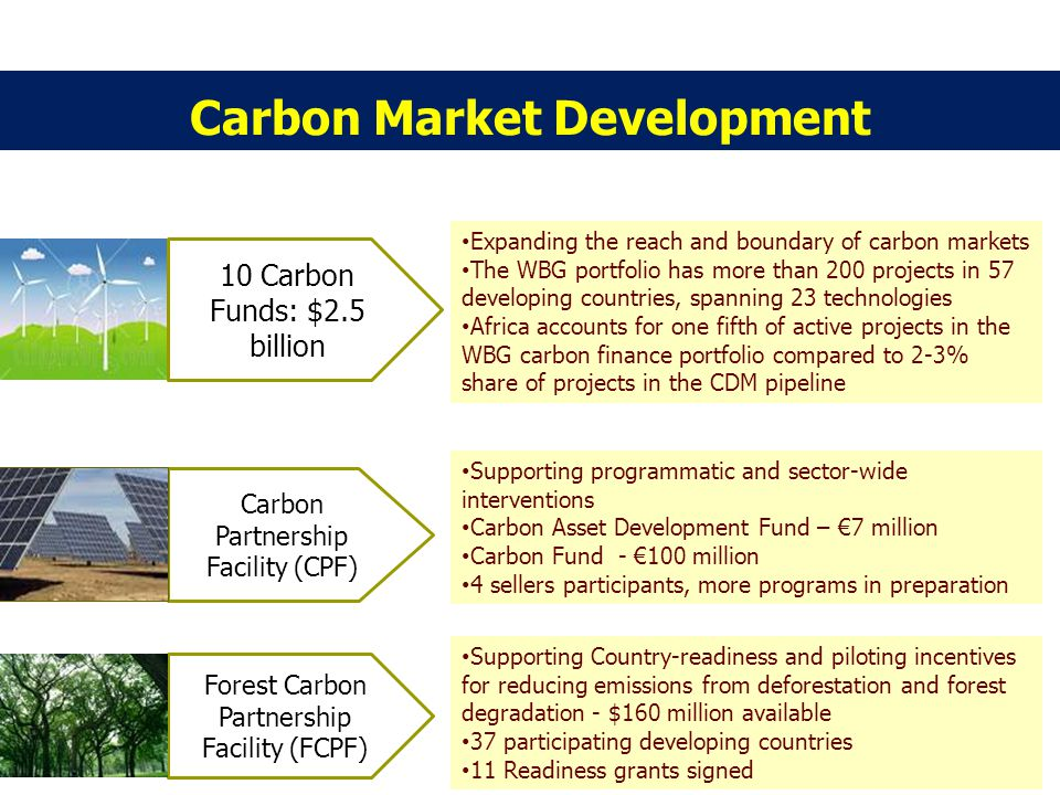 10 Carbon Funds: $2.5 billion Carbon Market Development Expanding the reach and boundary of carbon markets The WBG portfolio has more than 200 projects in 57 developing countries, spanning 23 technologies Africa accounts for one fifth of active projects in the WBG carbon finance portfolio compared to 2-3% share of projects in the CDM pipeline Carbon Partnership Facility (CPF) Supporting programmatic and sector-wide interventions Carbon Asset Development Fund – 7 million Carbon Fund - 100 million 4 sellers participants, more programs in preparation Forest Carbon Partnership Facility (FCPF) Supporting Country-readiness and piloting incentives for reducing emissions from deforestation and forest degradation - $160 million available 37 participating developing countries 11 Readiness grants signed