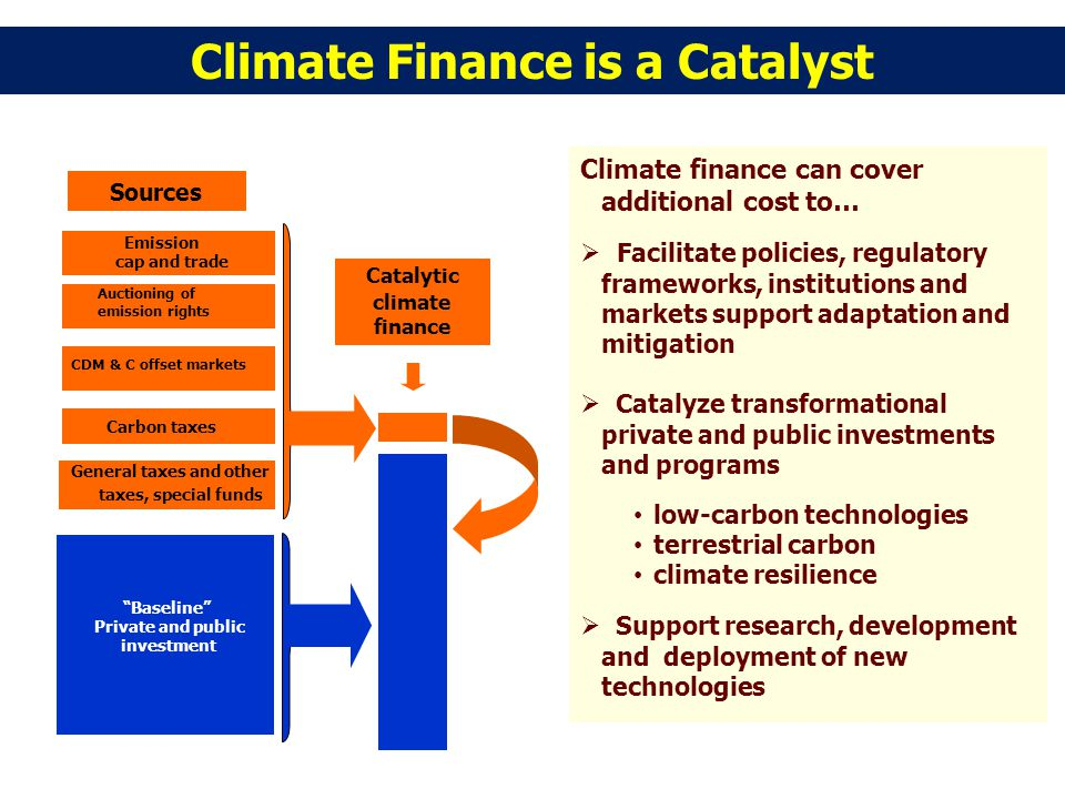 Climate finance can cover additional cost to… Facilitate policies, regulatory frameworks, institutions and markets support adaptation and mitigation Catalyze transformational private and public investments and programs low-carbon technologies terrestrial carbon climate resilience Support research, development and deployment of new technologies Climate Finance is a Catalyst CDM & C offset markets Carbon taxes Auctioning of emission rights Emission cap and trade General taxes and other taxes, special funds Baseline Private and public investment Catalytic climate finance Sources