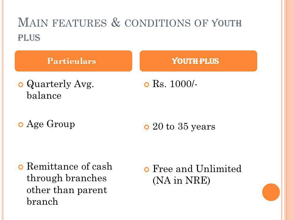 M AIN FEATURES & CONDITIONS OF YOUTH PLUS Quarterly Avg. balance Age Group Remittance of cash through branches other than parent branch Rs. 1000/- 20