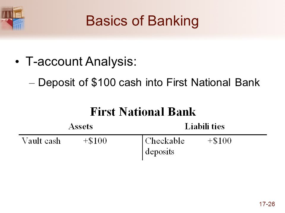 17-26 Basics of Banking T-account Analysis: – Deposit of $100 cash into First National Bank