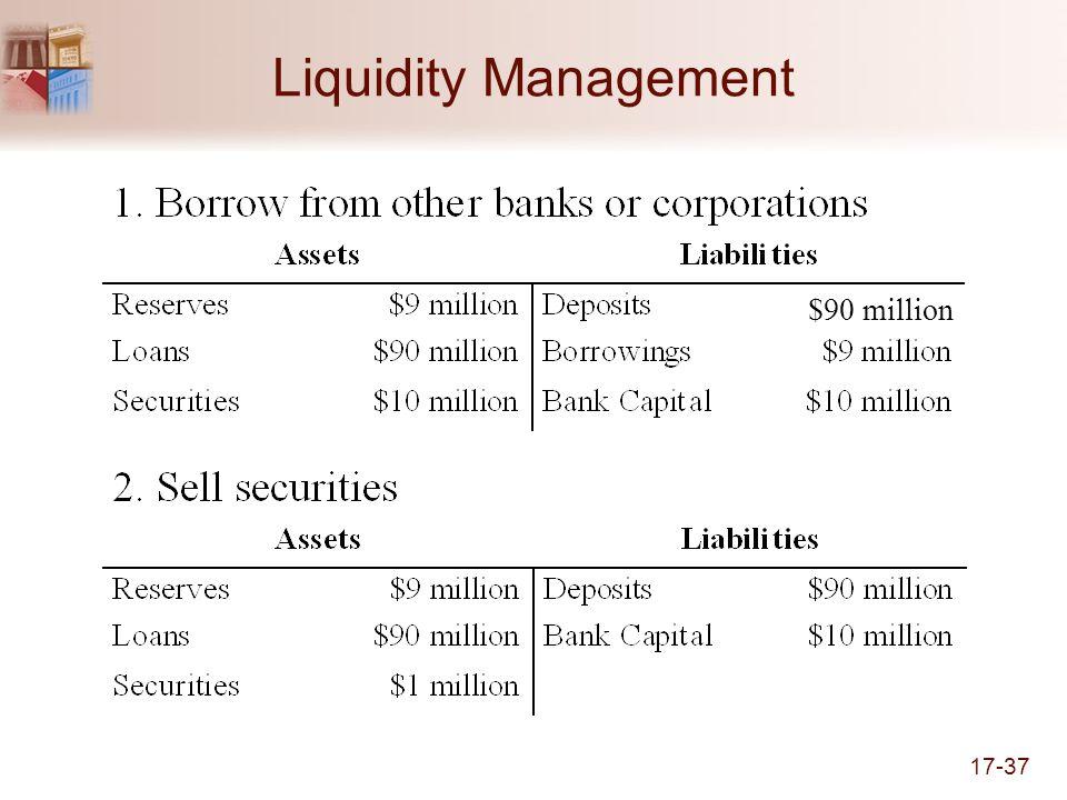 17-37 Liquidity Management $90 million