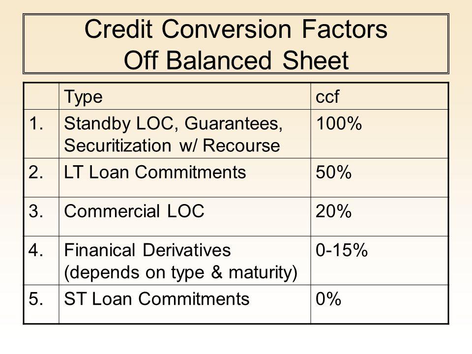 Credit Conversion Factors Off Balanced Sheet Typeccf 1.Standby LOC, Guarantees, Securitization w/ Recourse 100% 2.LT Loan Commitments50% 3.Commercial