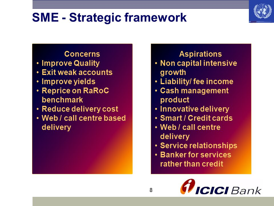8 SME - Strategic framework Concerns Improve Quality Exit weak accounts Improve yields Reprice on RaRoC benchmark Reduce delivery cost Web / call centre based delivery Aspirations Non capital intensive growth Liability/ fee income Cash management product Innovative delivery Smart / Credit cards Web / call centre delivery Service relationships Banker for services rather than credit
