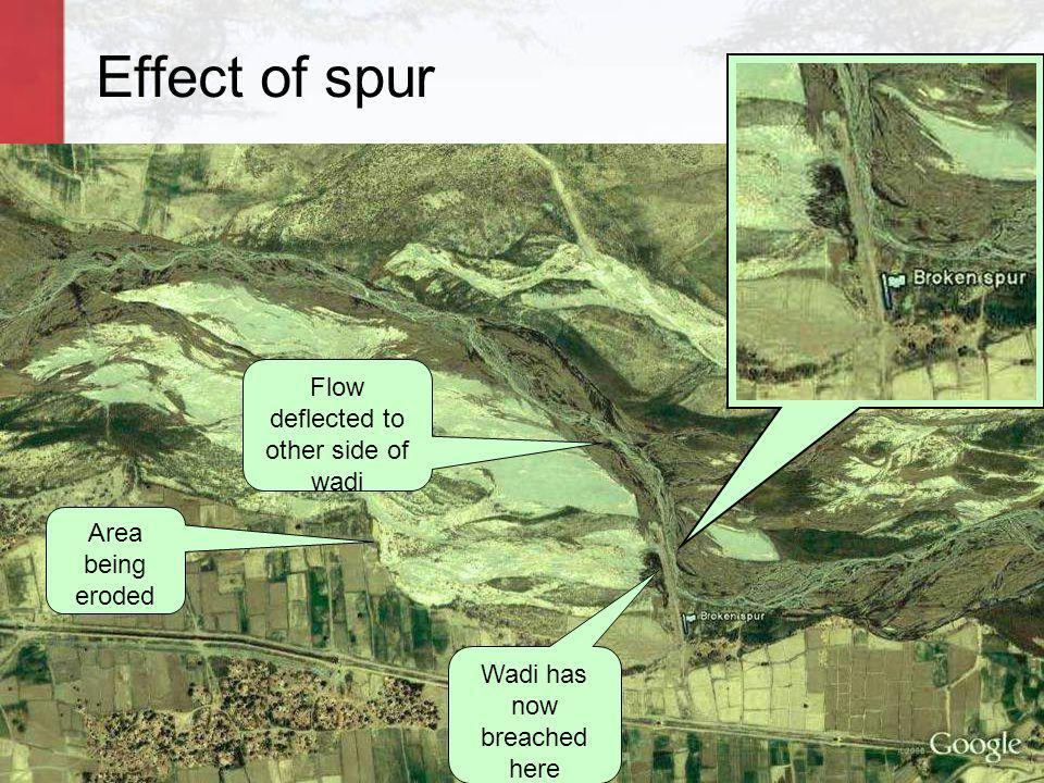 Effect of spur Flow deflected to other side of wadi Wadi has now breached here Area being eroded