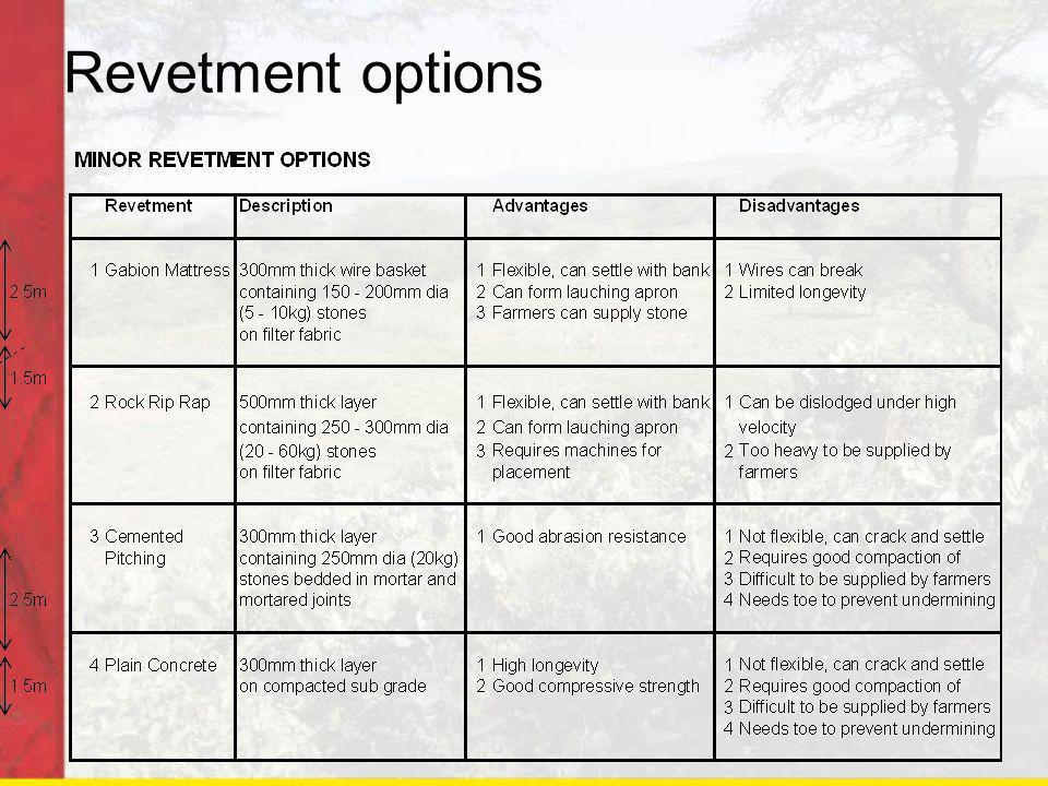 Revetment options
