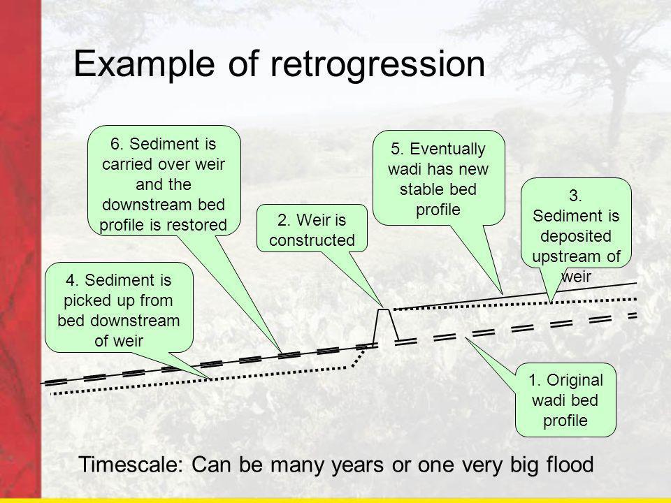 Example of retrogression 1. Original wadi bed profile 2.