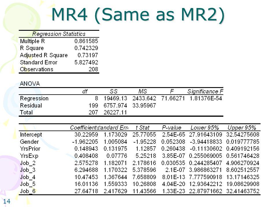 14 MR4 (Same as MR2)