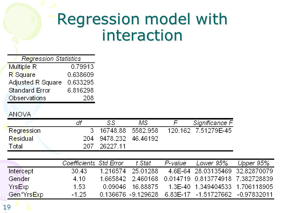 19 Regression model with interaction