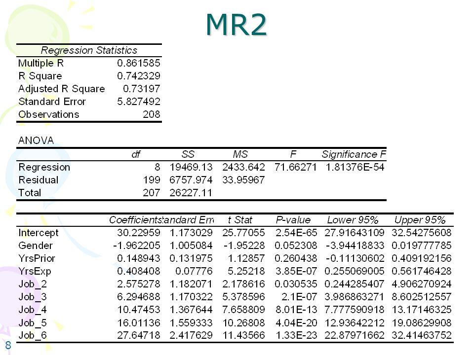 8 MR2