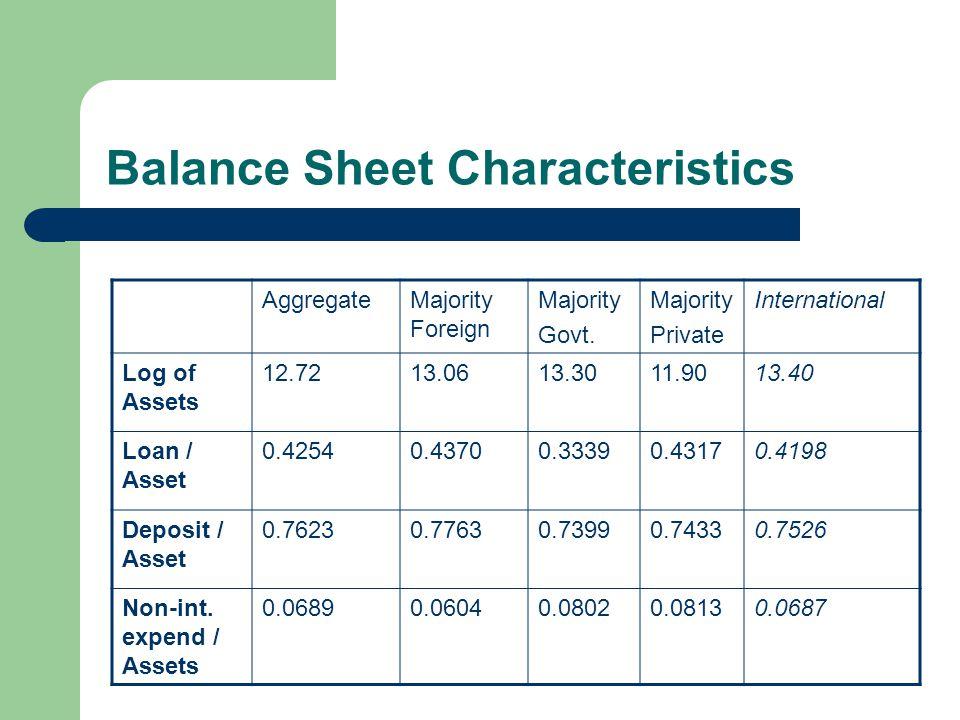Balance Sheet Characteristics AggregateMajority Foreign Majority Govt.