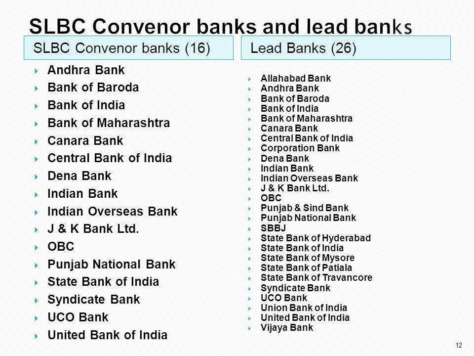 SLBC Convenor banks (16)Lead Banks (26) Andhra Bank Bank of Baroda Bank of India Bank of Maharashtra Canara Bank Central Bank of India Dena Bank India