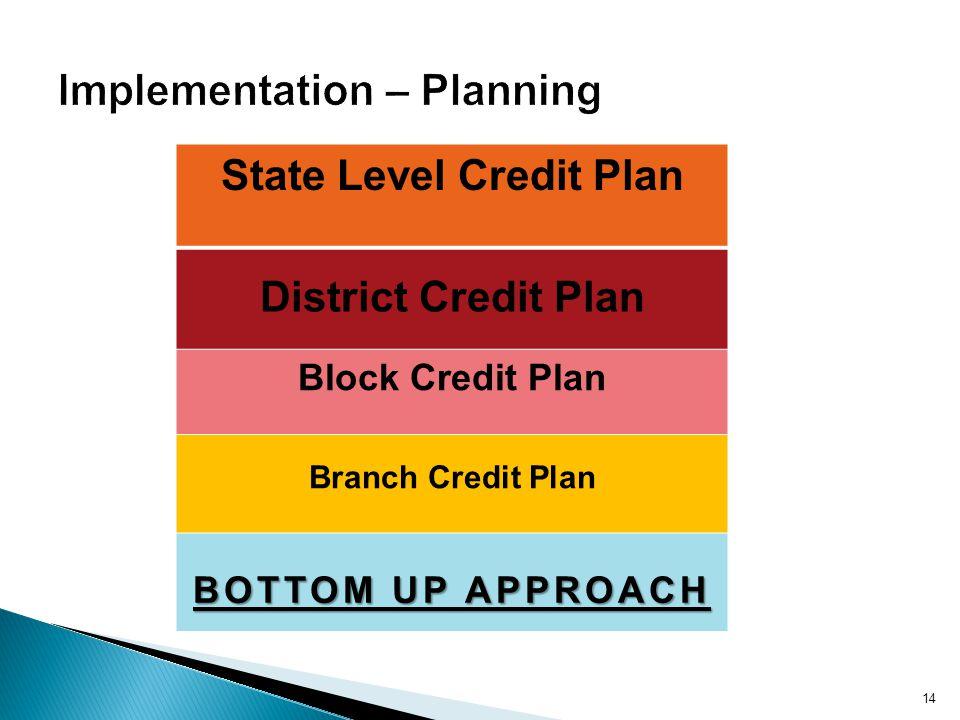 State Level Credit Plan District Credit Plan Block Credit Plan Branch Credit Plan BOTTOM UP APPROACH 14