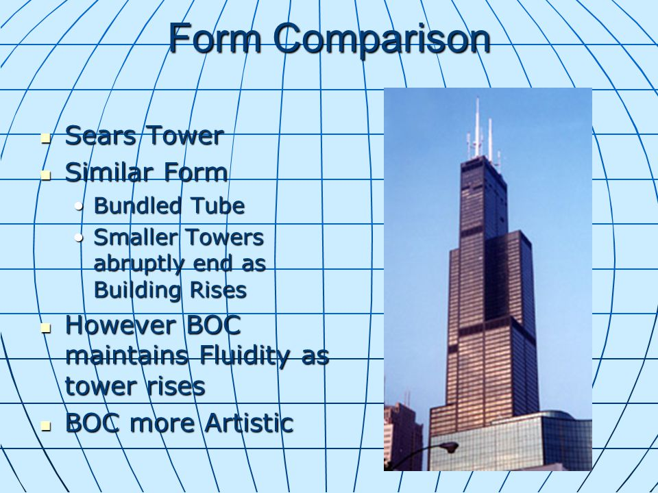 Form Comparison Sears Tower Sears Tower Similar Form Similar Form Bundled TubeBundled Tube Smaller Towers abruptly end as Building RisesSmaller Towers