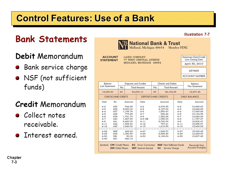 Chapter 7-4 The control features of a bank account do not include: a.having bank auditors verify the correctness of the bank balance per books.