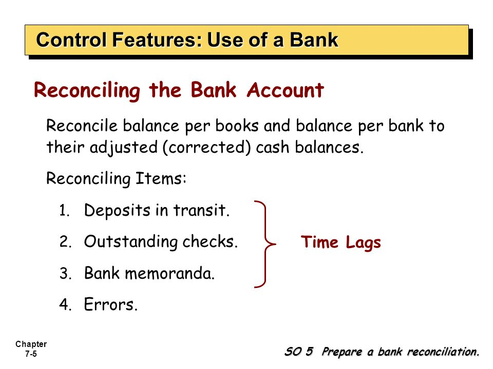 Chapter 7-5 Reconcile balance per books and balance per bank to their adjusted (corrected) cash balances. Reconciling Items: 1. Deposits in transit. 2