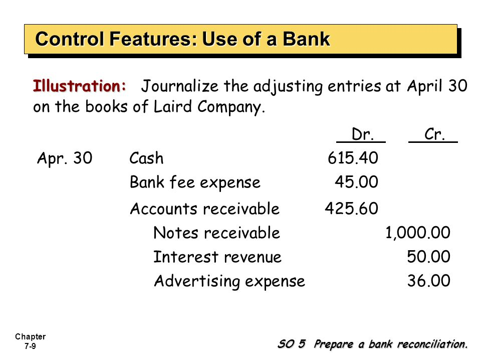 Chapter 7-10 The reconciling item in a bank reconciliation that will result in an adjusting entry by the depositor is: a.