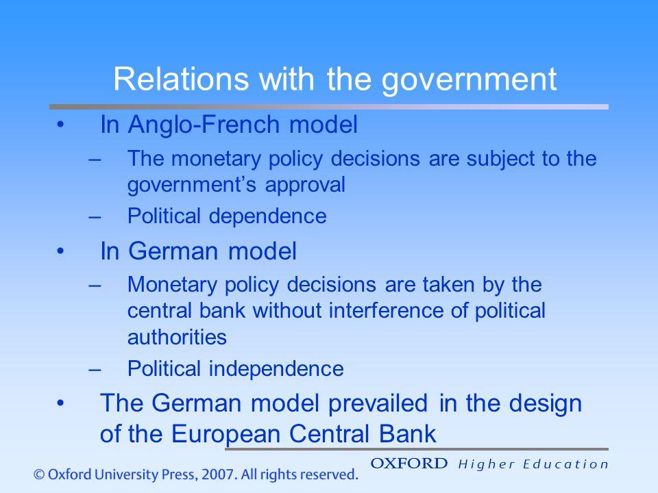 A new problem arises: uncertainty about natural rate Unemployment Inflation UNUN ECB s new estimate U N