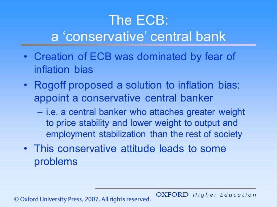 A B C B U U UNUN U1U1 U2U2 Unemployment Inflation π1π1 The Barro-Gordon model and optimal stabilisation