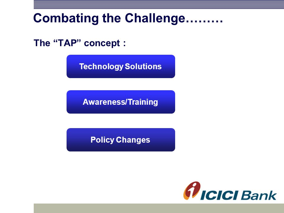 Combating the Challenge……… The TAP concept : Technology Solutions Awareness/Training Policy Changes